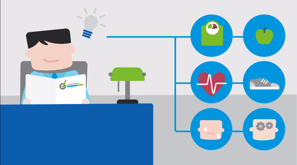 Waarom Preventief Medisch Onderzoek (PMO)?