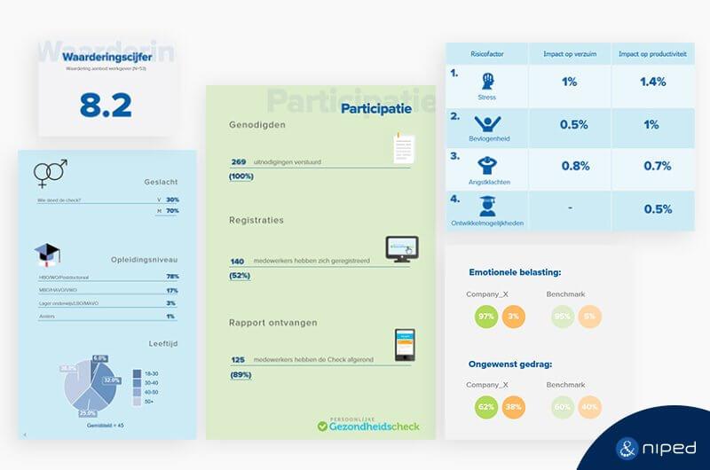 Verzamel HR Analytics data vanuit de macrorapportage